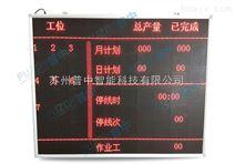 工厂车间生产管理看板信息显示屏流水线LED显示屏安灯系统