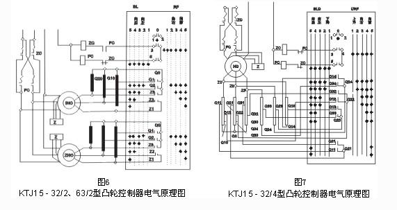 ktj15-32/15f交流凸轮控制器特价销售(上海永上控制器