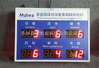 车间生产管理看板产品缺陷数量统计电子看板LED显示屏